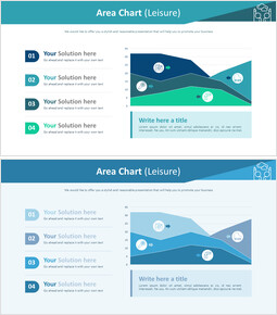 Area Chart (Leisure)_00