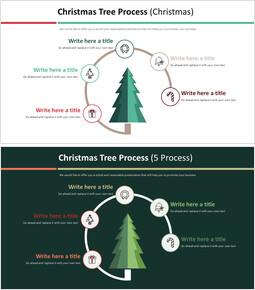크리스마스 트리 프로세스 다이어그램 (크리스마스)_00