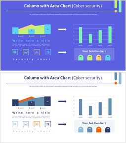 Column with Area Chart (Cyber security)_00