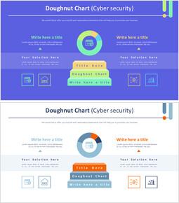 Doughnut Chart (Cyber security)_00