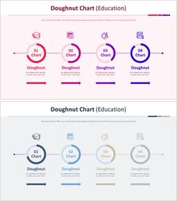 도넛 차트 (교육)_00