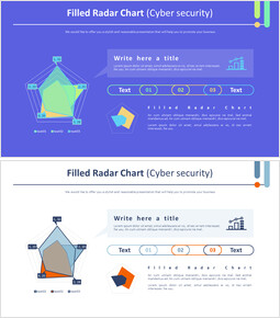 Filled Radar Chart (Cyber security)_00