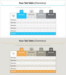 네 개의 탭 테이블 다이어그램 (화학)_00