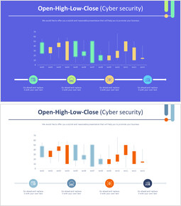 Open-High-Low-Close (Cyber security)_00