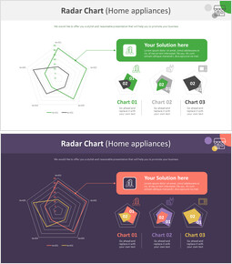 Radar Chart (Home appliances)_00