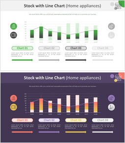 Stock with Line Chart (Home appliances)_00
