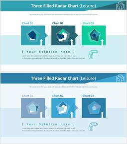Three Filled Radar Chart (Leisure)_00