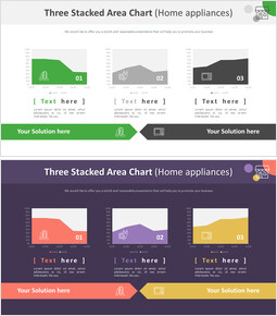 Three Stacked Area Chart (Home appliances)_00