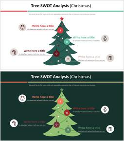 Tree SWOT Analysis Diagram (Christmas)_00